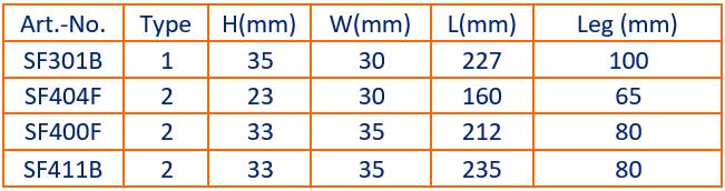 Lehnhoff kihvad tabel